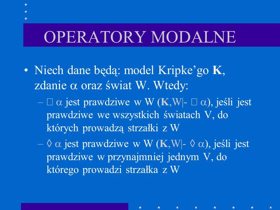 OPERATORY MODALNE Niech dane będą: model Kripke'go K, zdanie  oraz świat W. Wtedy: