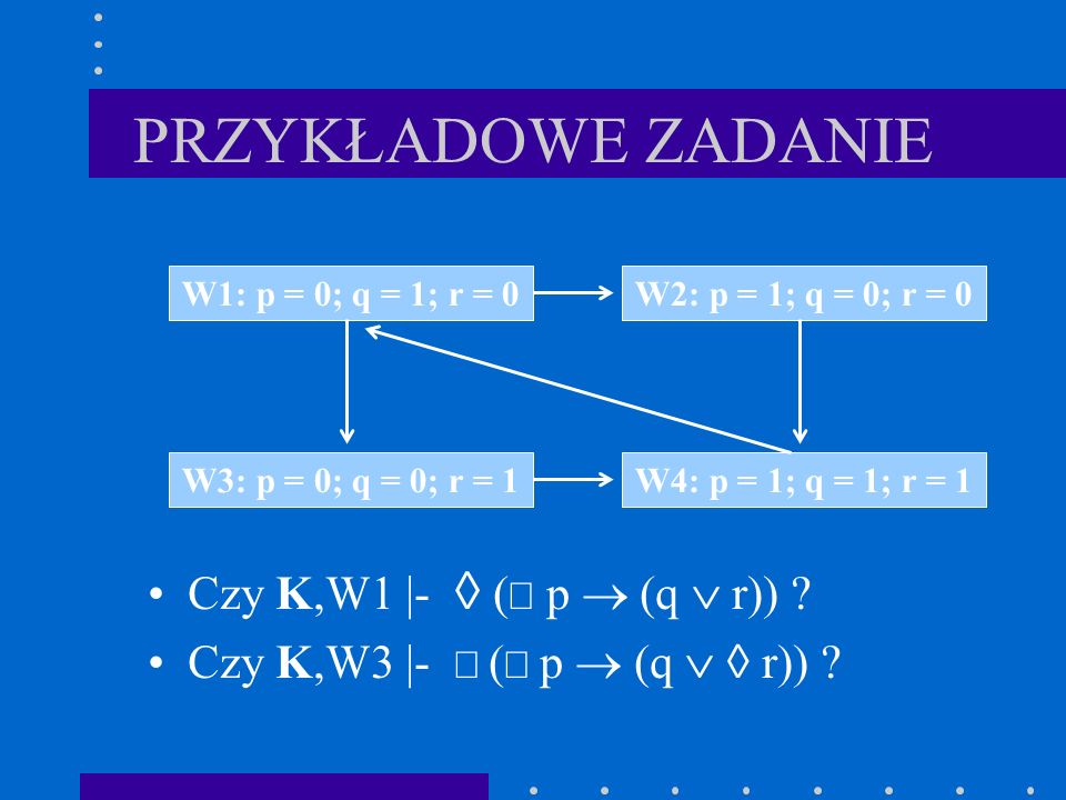 PRZYKŁADOWE ZADANIE Czy K,W1 |-  ( p  (q  r))
