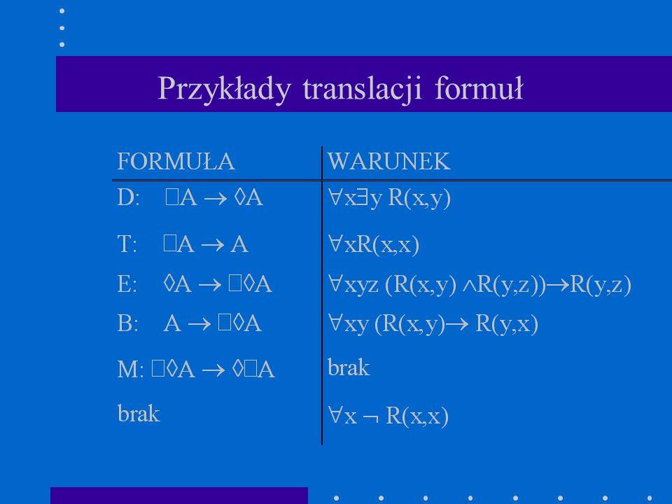 Przykłady translacji formuł