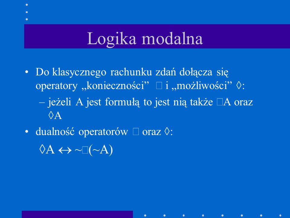 Logika modalna A  ~(~A)