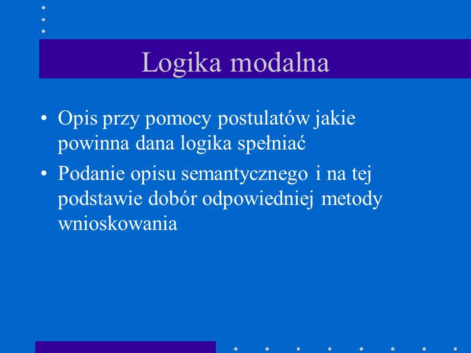 Logika modalna Opis przy pomocy postulatów jakie powinna dana logika spełniać.