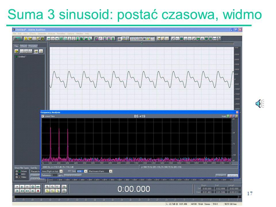 Suma 3 sinusoid: postać czasowa, widmo
