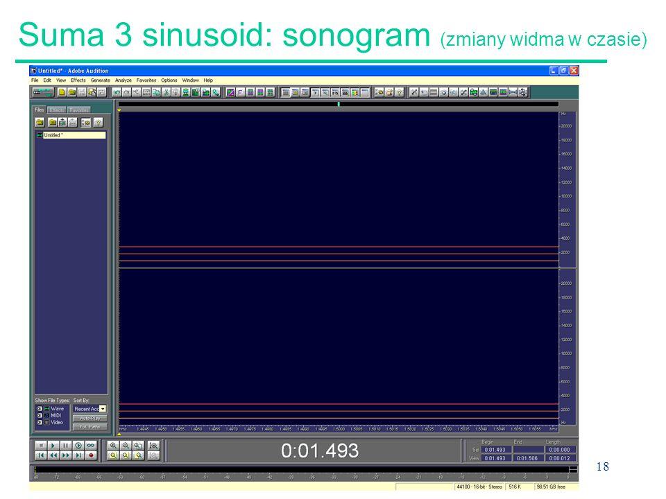 Suma 3 sinusoid: sonogram (zmiany widma w czasie)