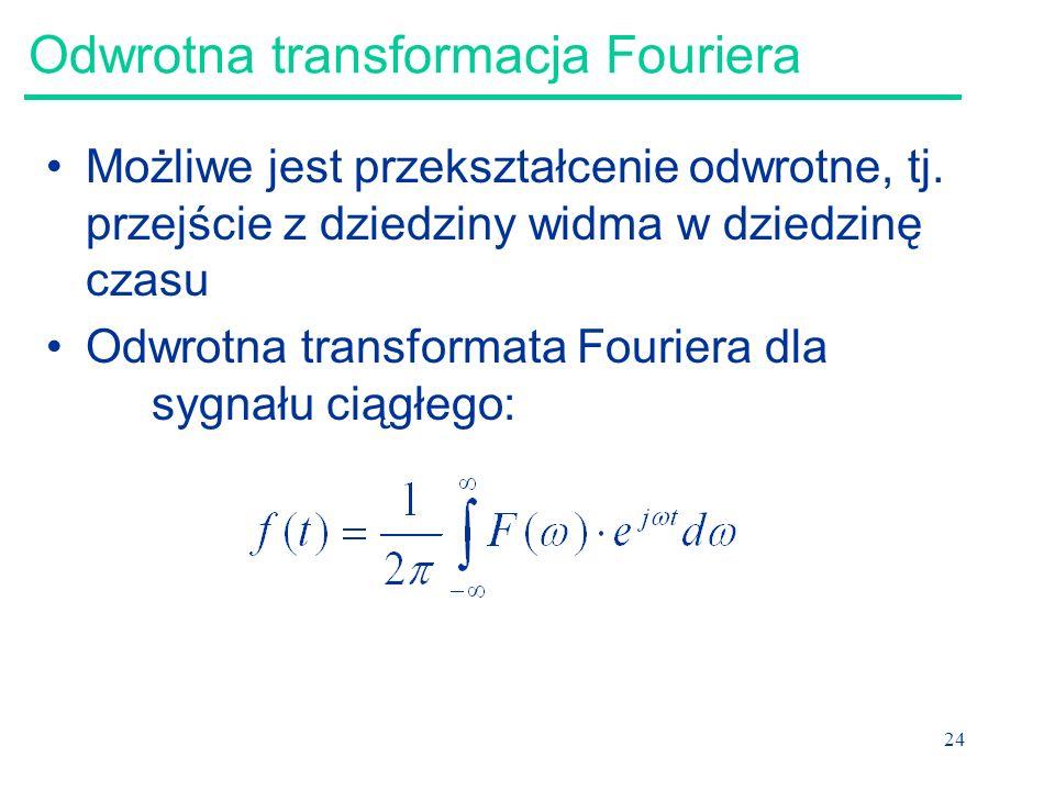 Odwrotna transformacja Fouriera
