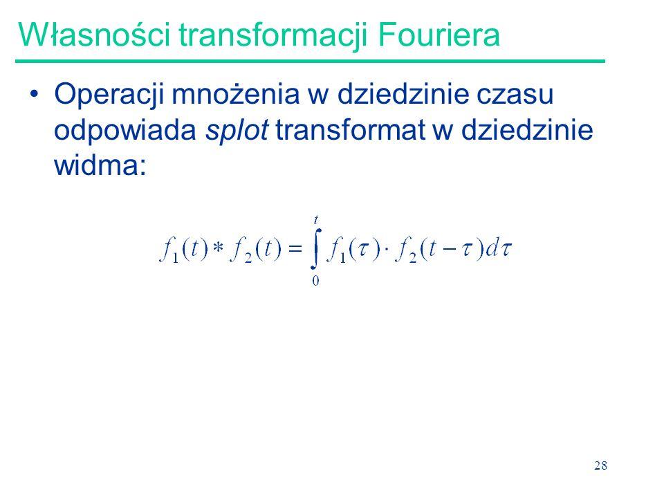 Własności transformacji Fouriera