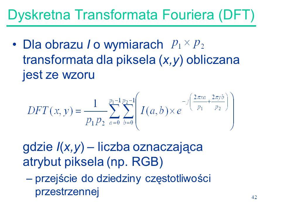 Dyskretna Transformata Fouriera (DFT)