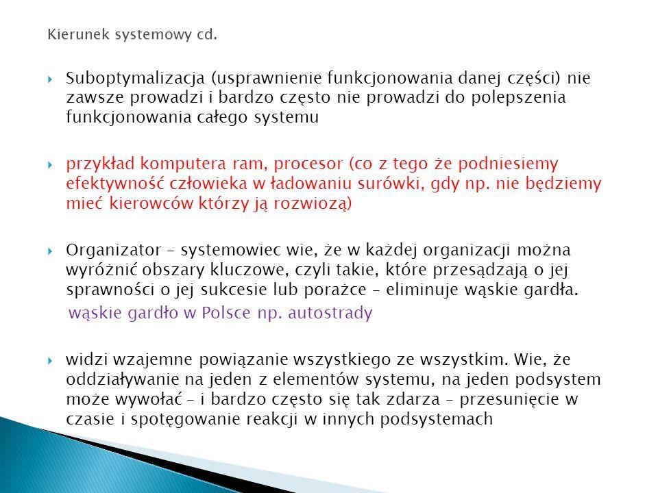 wąskie gardło w Polsce np. autostrady