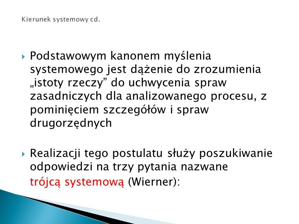 trójcą systemową (Wierner):
