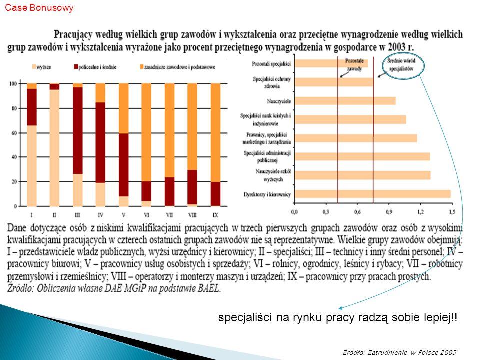 specjaliści na rynku pracy radzą sobie lepiej!!