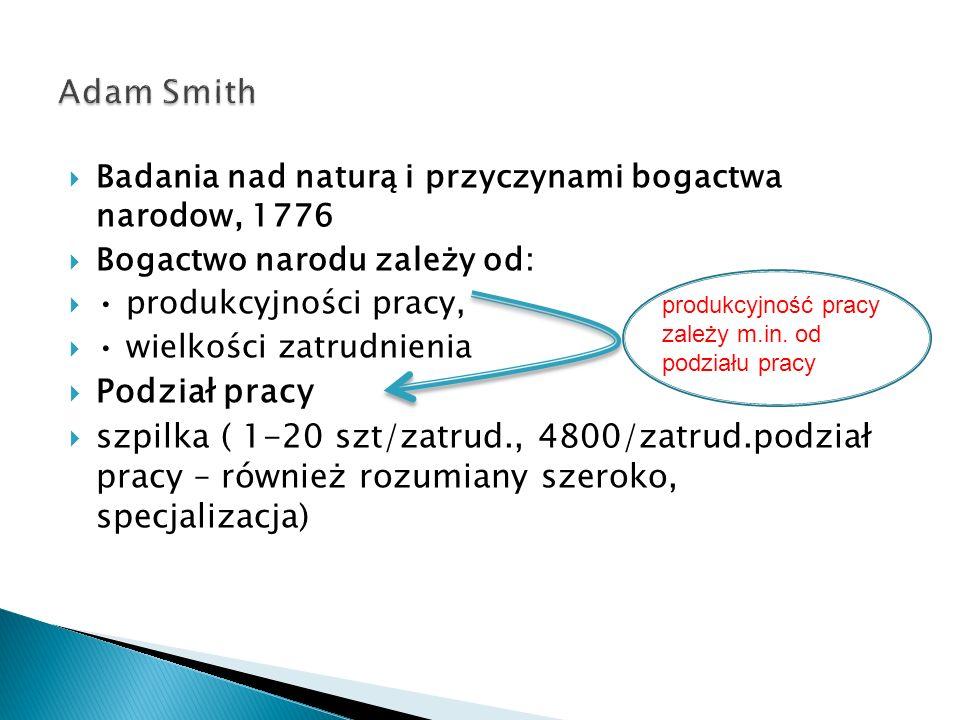 Adam Smith Podział pracy