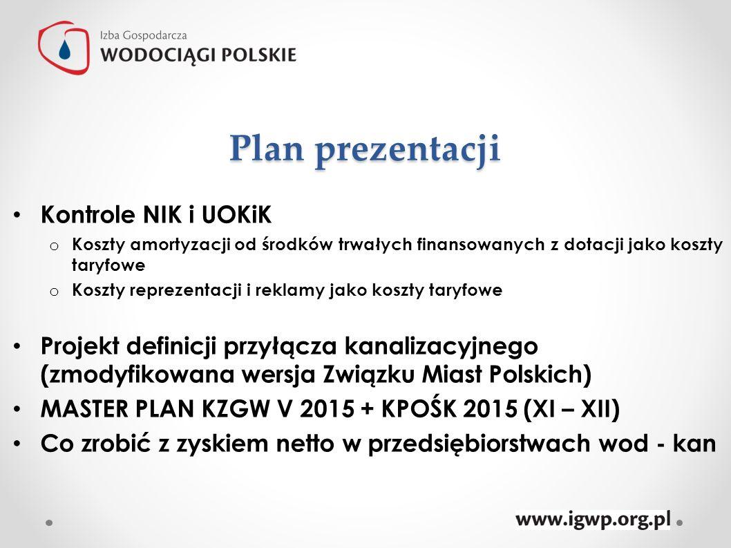 Plan prezentacji Kontrole NIK i UOKiK