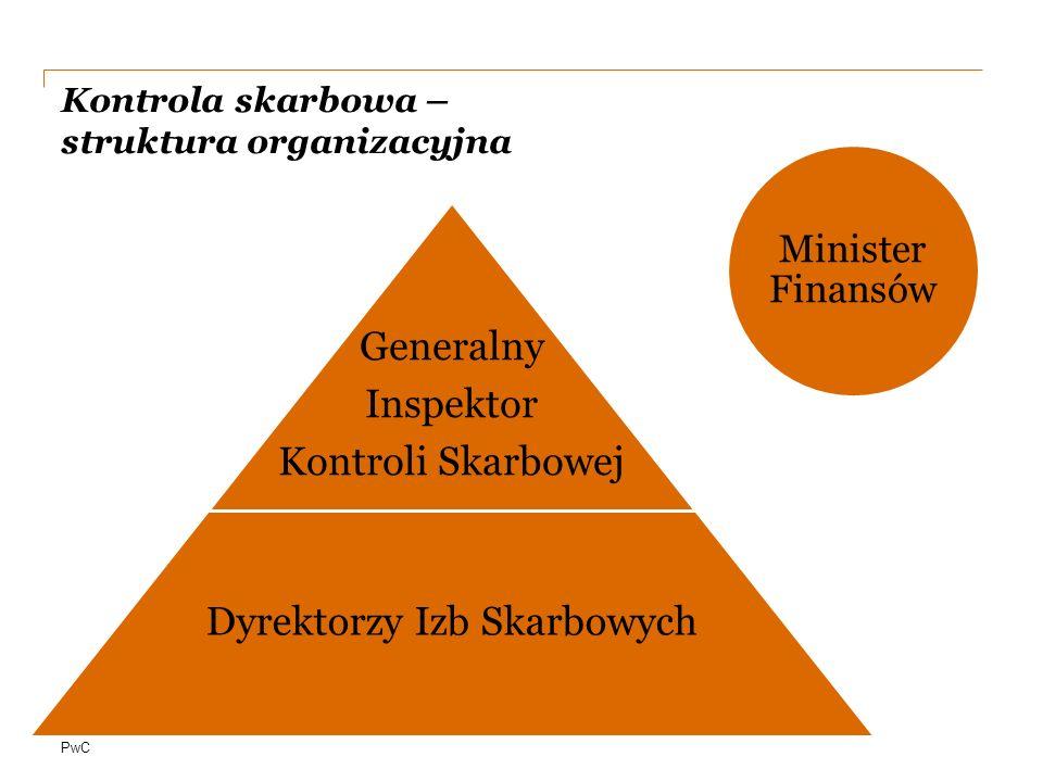 Kontrola skarbowa – struktura organizacyjna