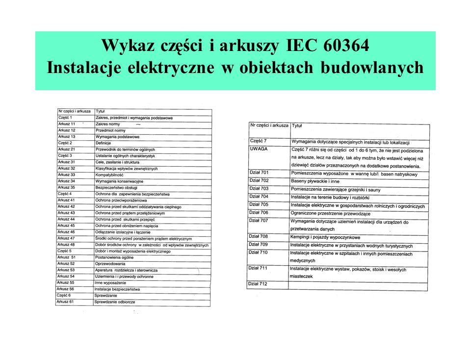 Wykaz części i arkuszy IEC 60364 Instalacje elektryczne w obiektach budowlanych