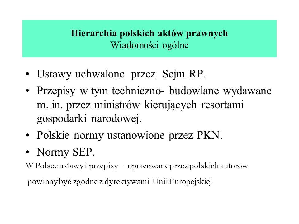 Hierarchia polskich aktów prawnych Wiadomości ogólne