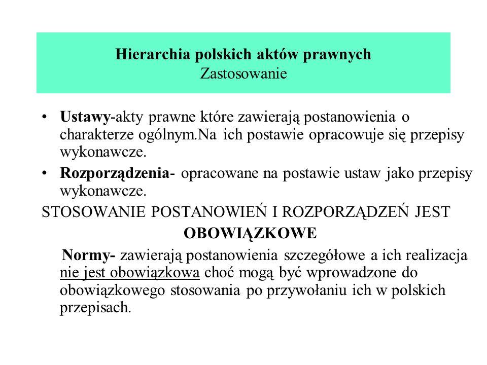 Hierarchia polskich aktów prawnych Zastosowanie