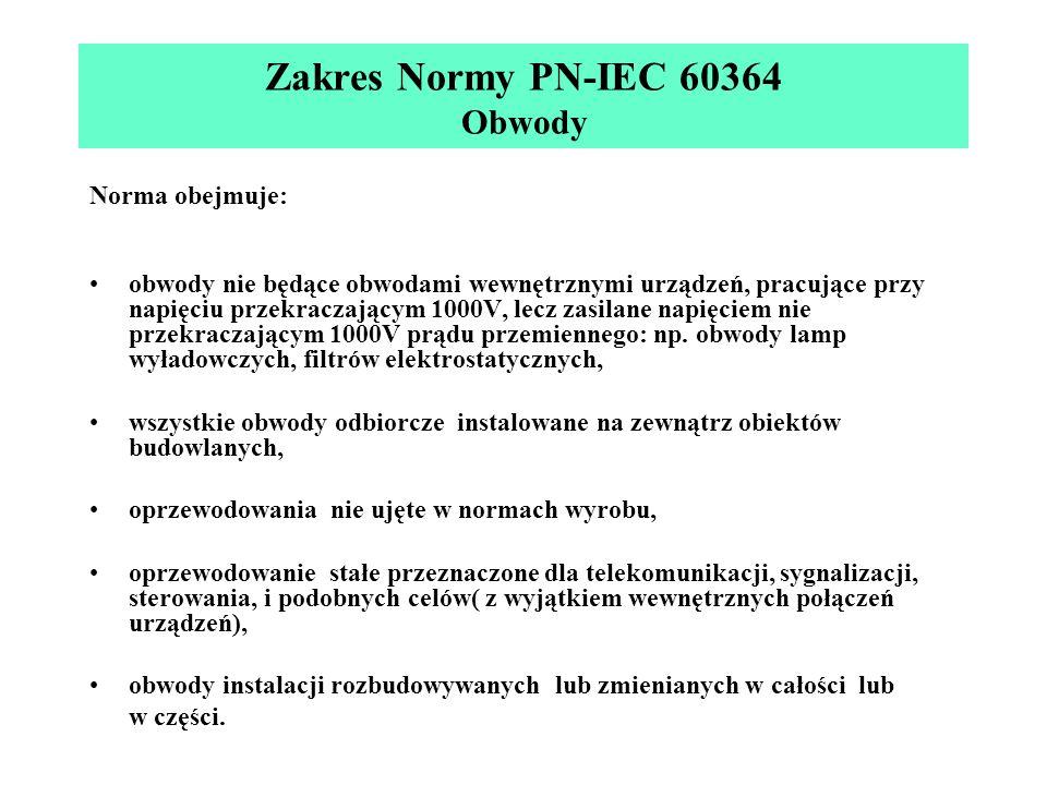 Zakres Normy PN-IEC 60364 Obwody