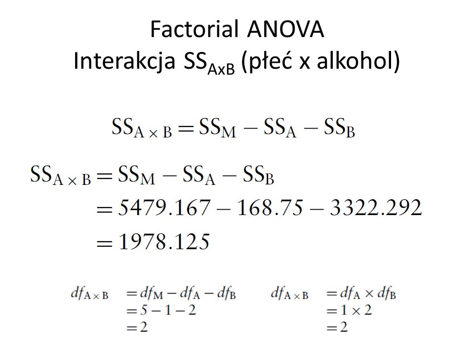 Factorial ANOVA Interakcja SSAxB (płeć x alkohol)