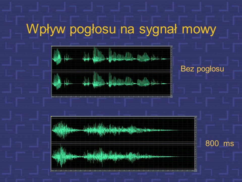 Wpływ pogłosu na sygnał mowy