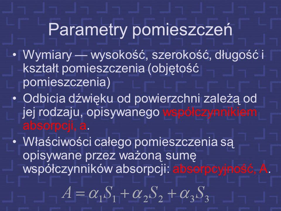 Parametry pomieszczeń
