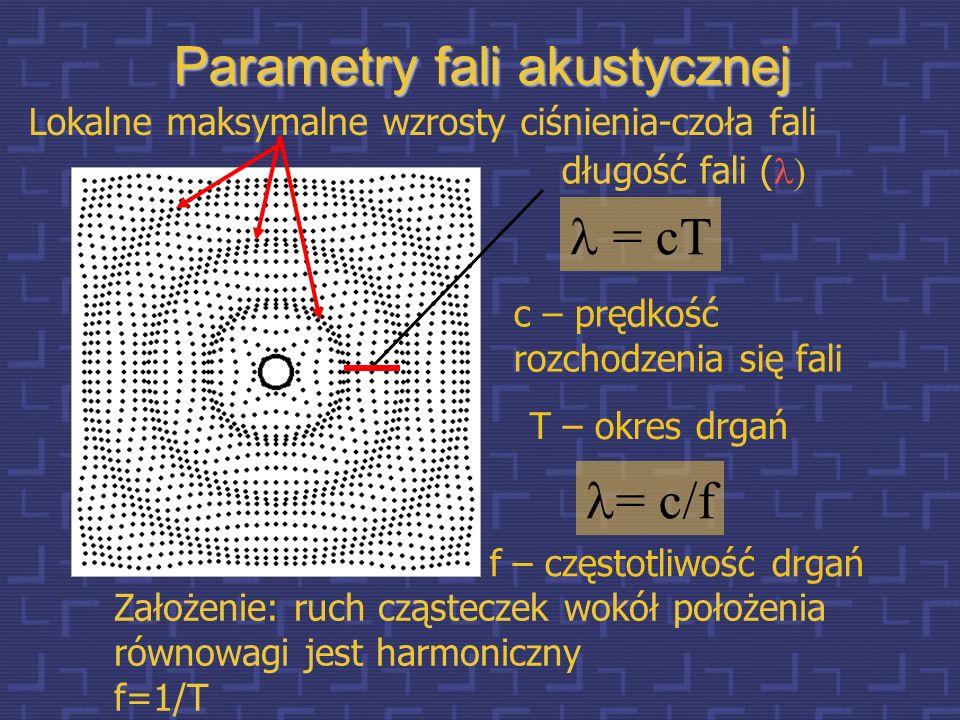 Parametry fali akustycznej