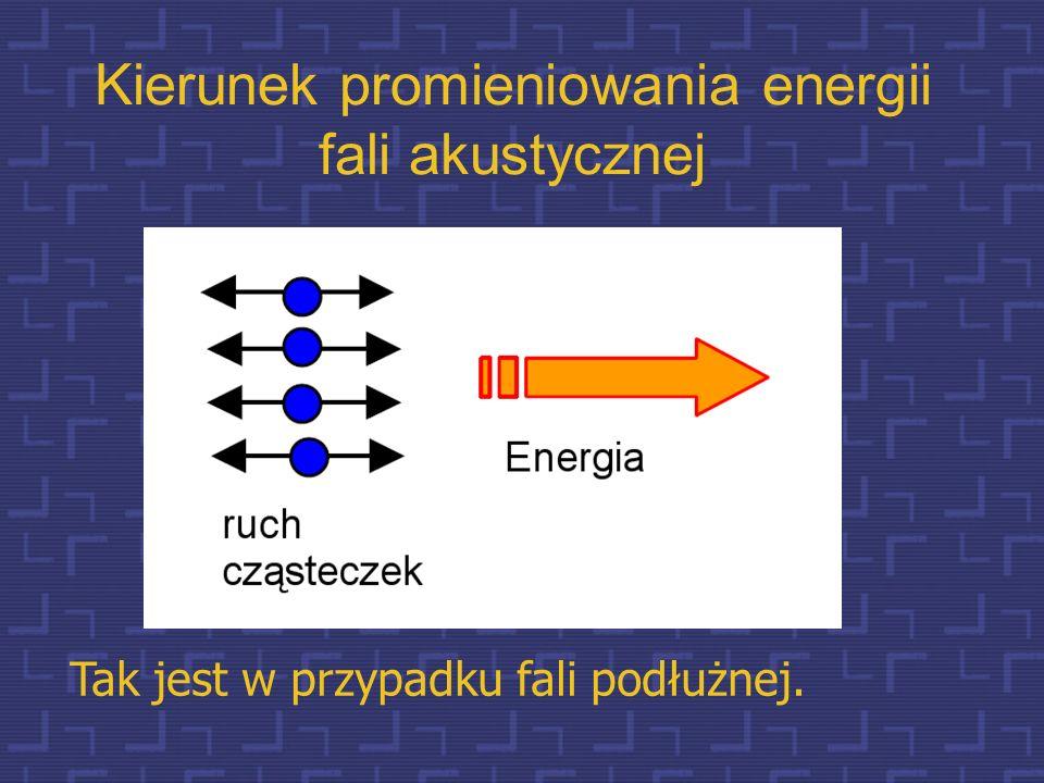 Kierunek promieniowania energii fali akustycznej