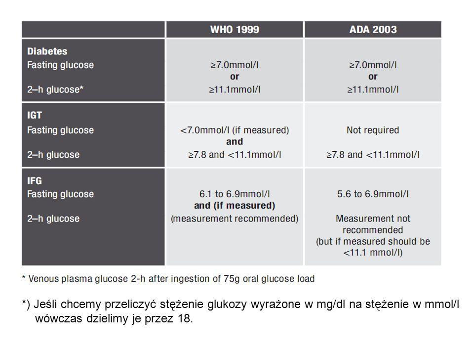 Graniczne wartości stężenia glukozy w osoczu krwi (wg ADA)