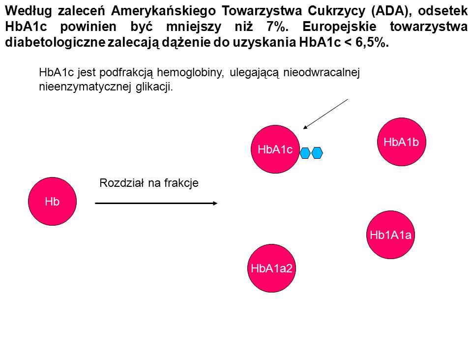 Według zaleceń Amerykańskiego Towarzystwa Cukrzycy (ADA), odsetek HbA1c powinien być mniejszy niż 7%. Europejskie towarzystwa diabetologiczne zalecają dążenie do uzyskania HbA1c < 6,5%.