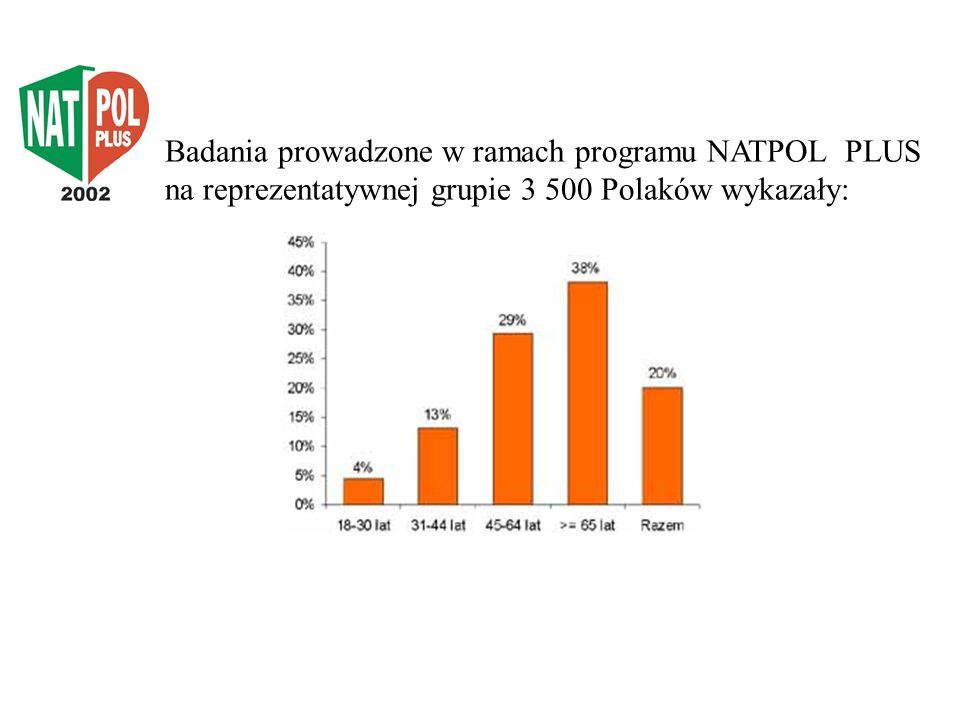 Badania prowadzone w ramach programu NATPOL PLUS