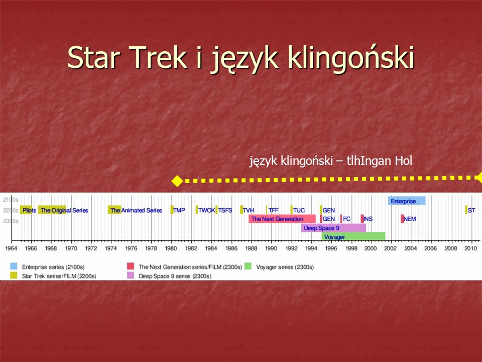 Star Trek i język klingoński