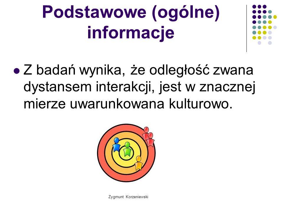 Podstawowe (ogólne) informacje