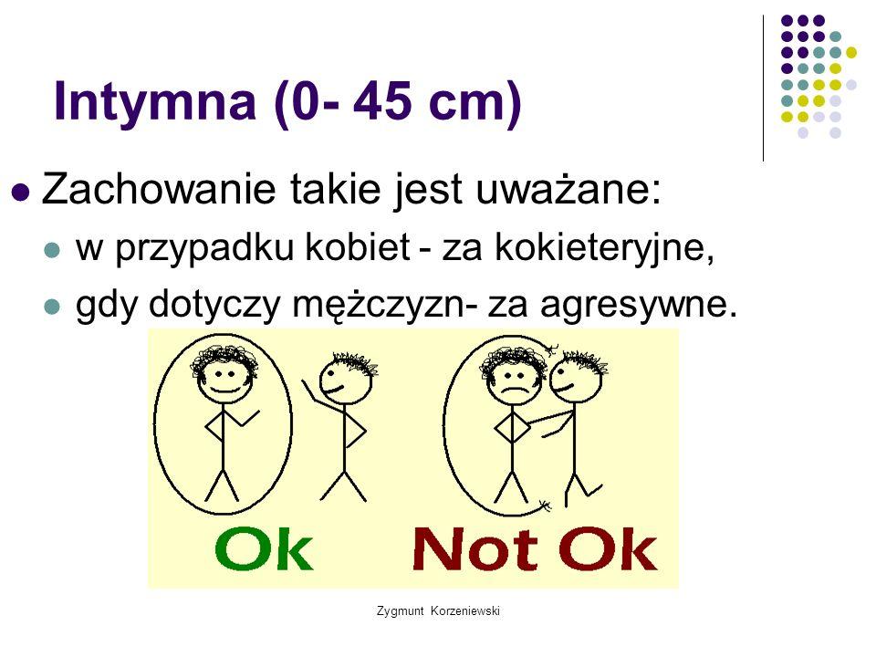 Intymna (0- 45 cm) Zachowanie takie jest uważane: