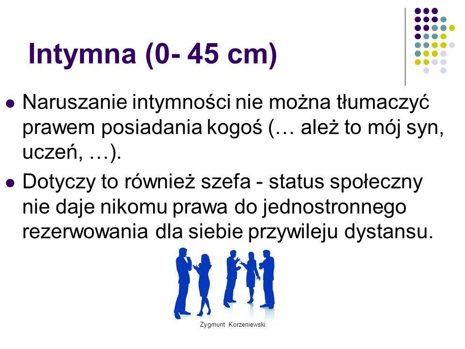Intymna (0- 45 cm) Naruszanie intymności nie można tłumaczyć prawem posiadania kogoś (… ależ to mój syn, uczeń, …).