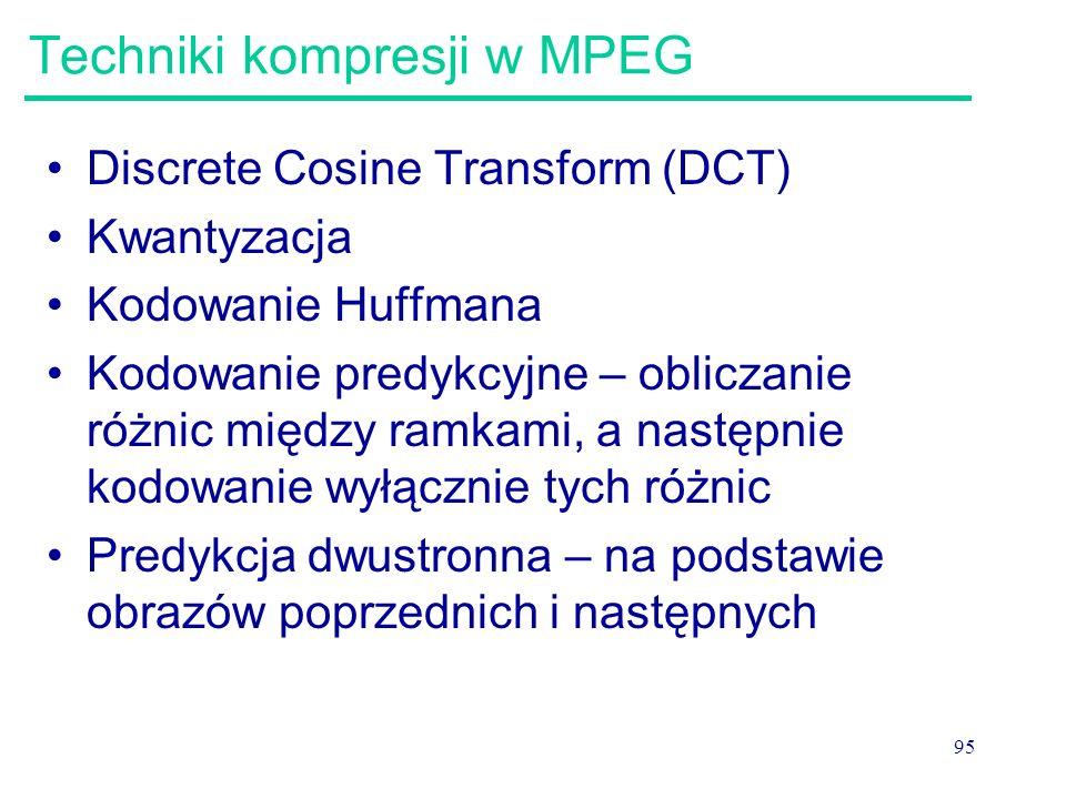 Techniki kompresji w MPEG
