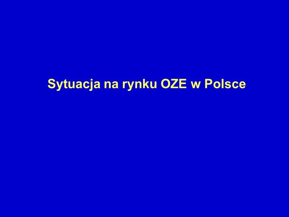 Sytuacja na rynku OZE w Polsce