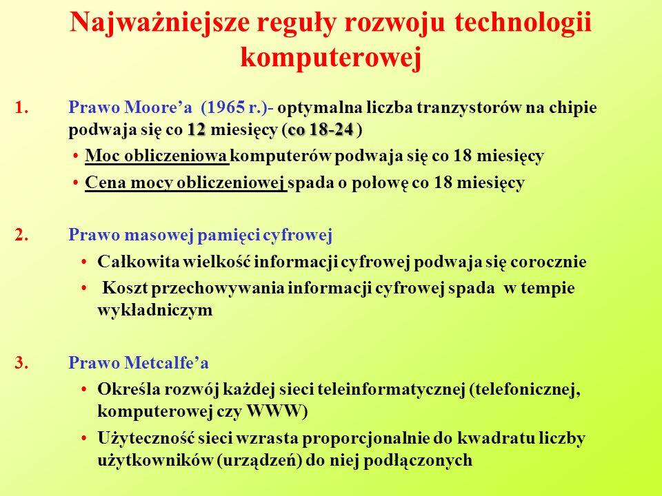 Najważniejsze reguły rozwoju technologii komputerowej