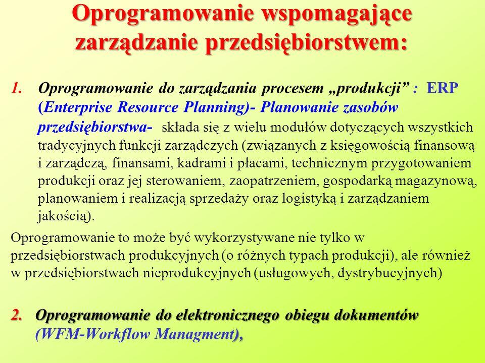 Oprogramowanie wspomagające zarządzanie przedsiębiorstwem: