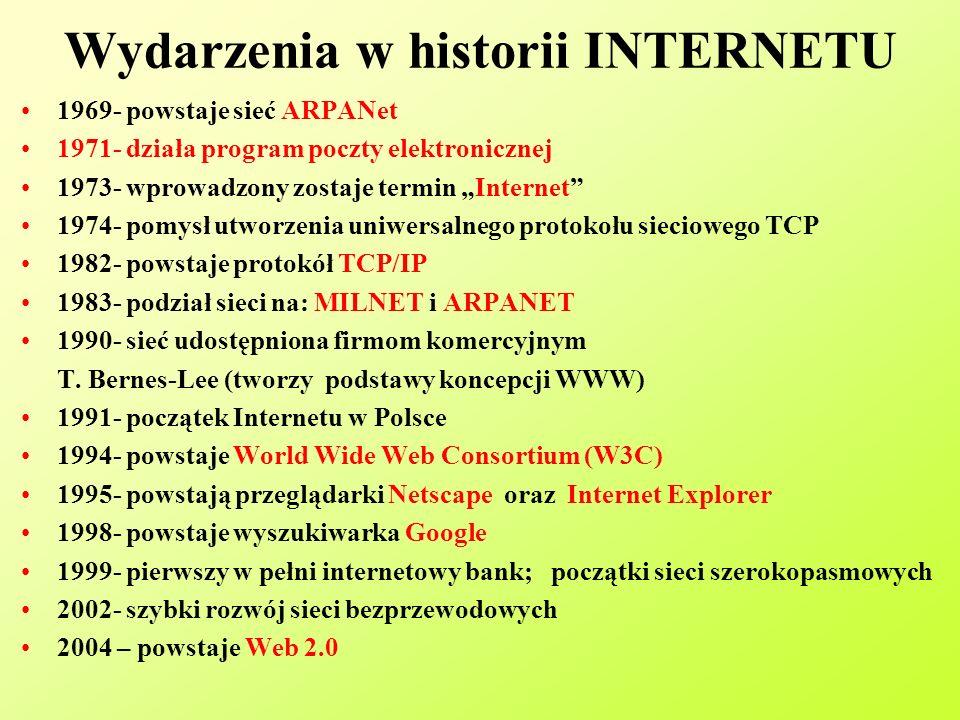 Wydarzenia w historii INTERNETU