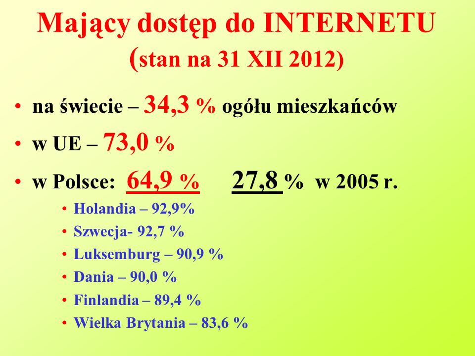 Mający dostęp do INTERNETU (stan na 31 XII 2012)