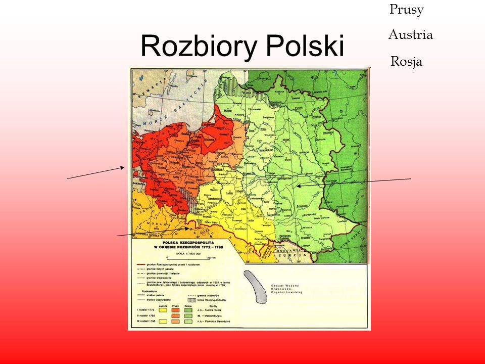 Prusy Rozbiory Polski Austria Rosja