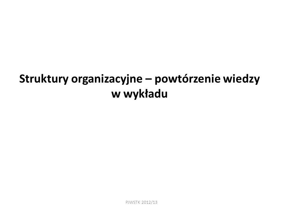 Struktury organizacyjne – powtórzenie wiedzy w wykładu