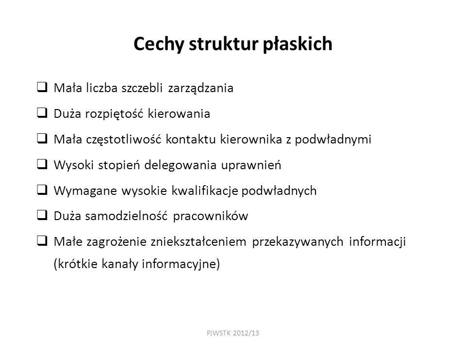 Cechy struktur płaskich