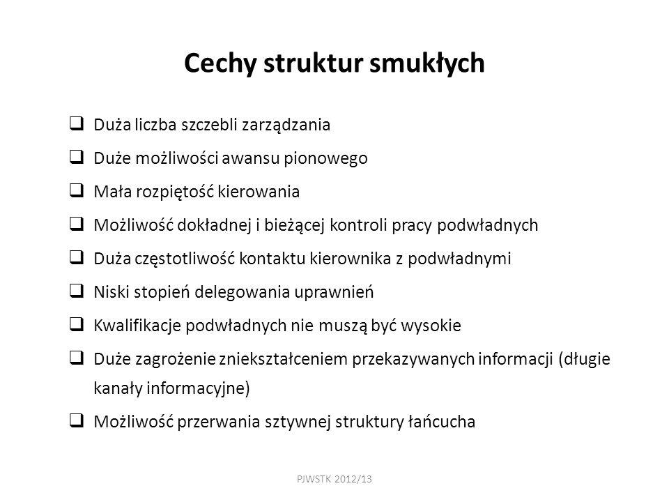 Cechy struktur smukłych