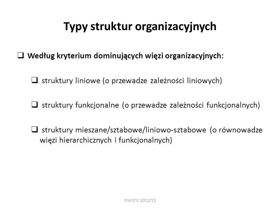 Typy struktur organizacyjnych