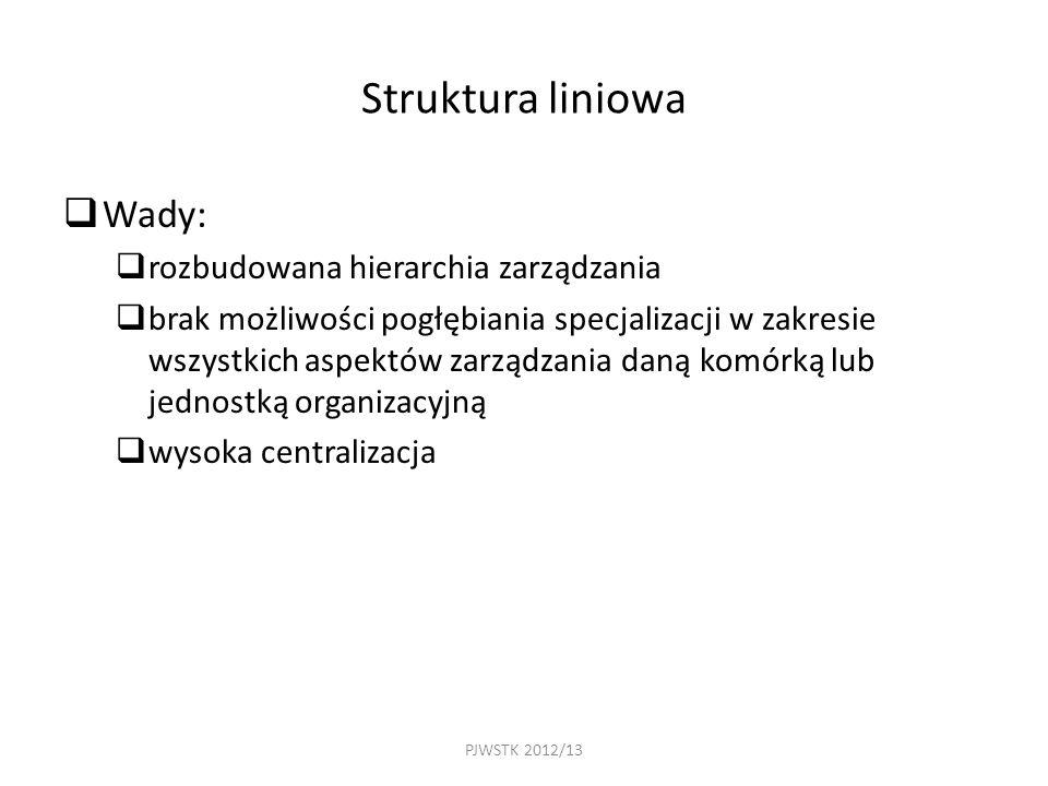 Struktura liniowa Wady: rozbudowana hierarchia zarządzania