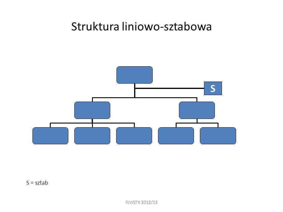 Struktura liniowo-sztabowa