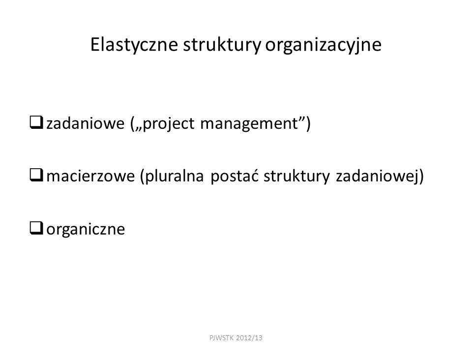 Elastyczne struktury organizacyjne