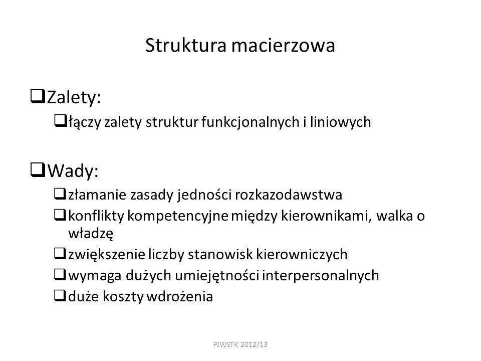 Struktura macierzowa Zalety: Wady:
