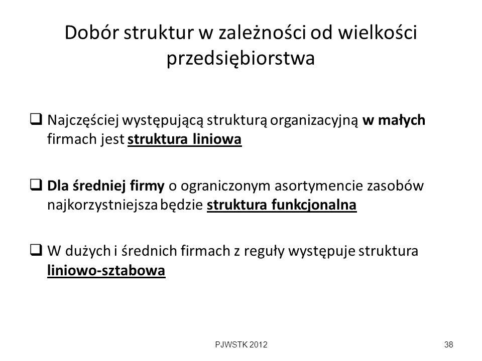 Dobór struktur w zależności od wielkości przedsiębiorstwa