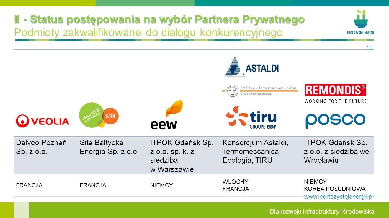 II - Status postępowania na wybór Partnera Prywatnego Podmioty zakwalifikowane do dialogu konkurencyjnego