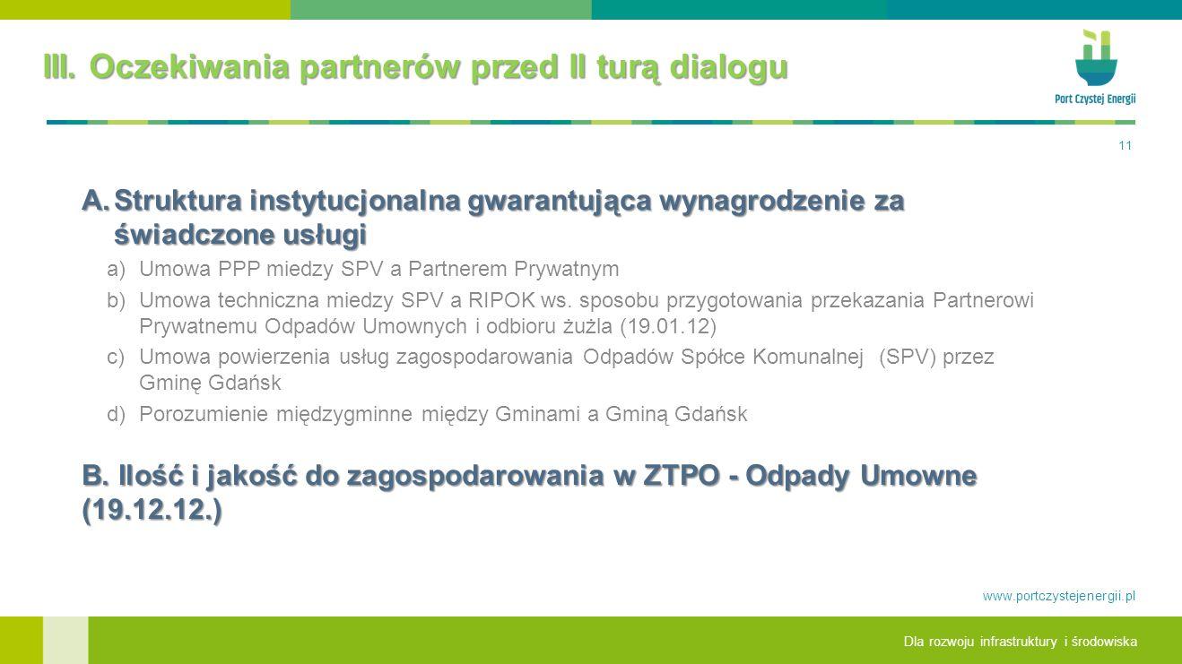 III. Oczekiwania partnerów przed II turą dialogu